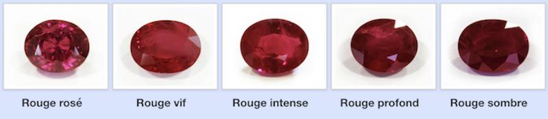 Couleur du rubis
