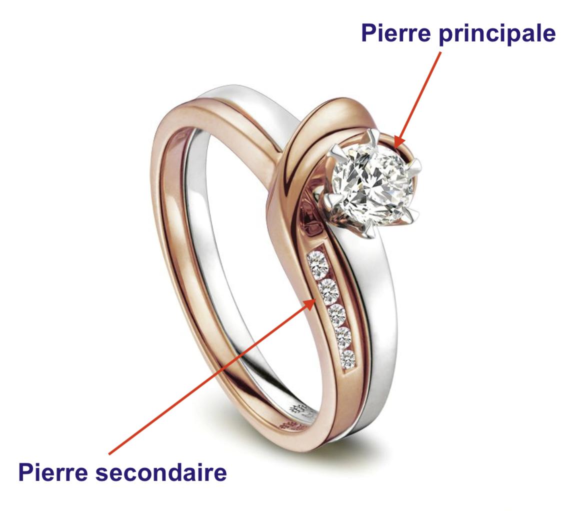 Pierre 1